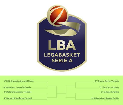 Serie A di Basket. Definita la griglia dei playoff. Avellino sfida Reggio Emilia.