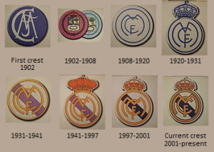 RM_Crest_History